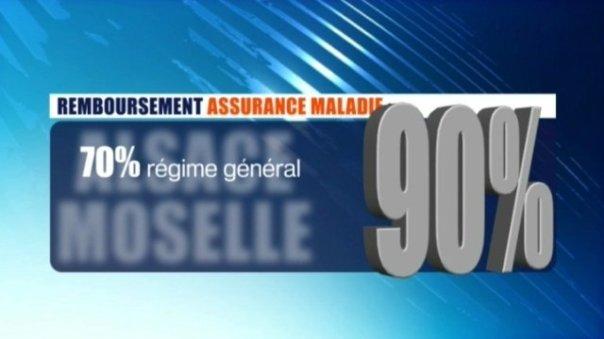 regime_general