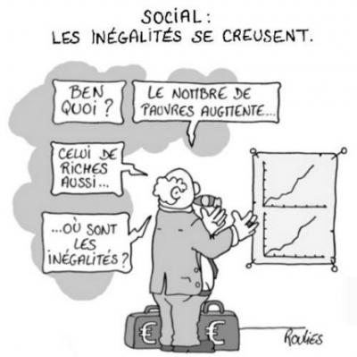 inegalites-1