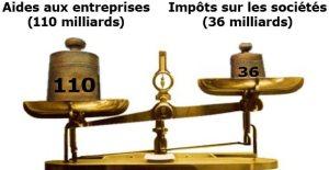 aides-aux-entreprises-vs-impots-sociétes1