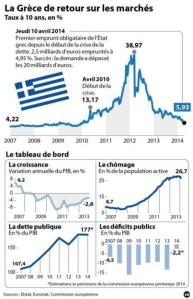 austérité-2013