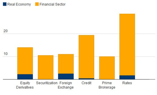 investissement des banques_03
