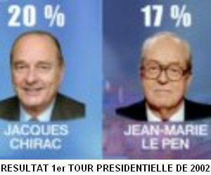 resulat_1er_tour_election_presidentielle_2012_france_chirac_le_pen